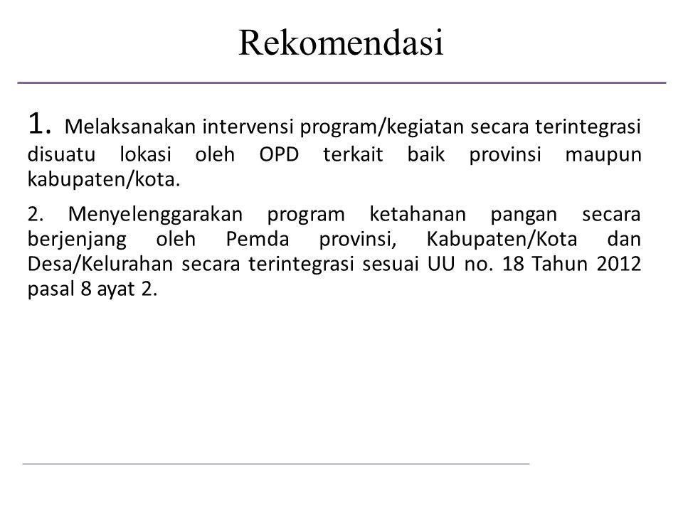 Rekomendasi 1. Melaksanakan intervensi program/kegiatan secara terintegrasi disuatu lokasi oleh OPD terkait baik provinsi maupun kabupaten/kota.