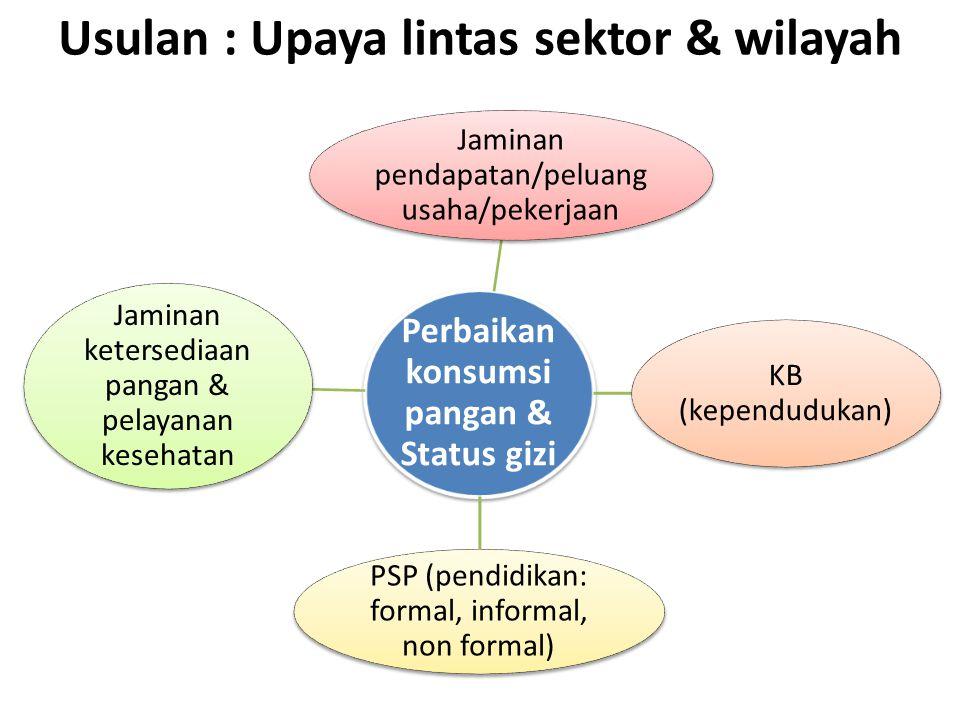 Usulan : Upaya lintas sektor & wilayah