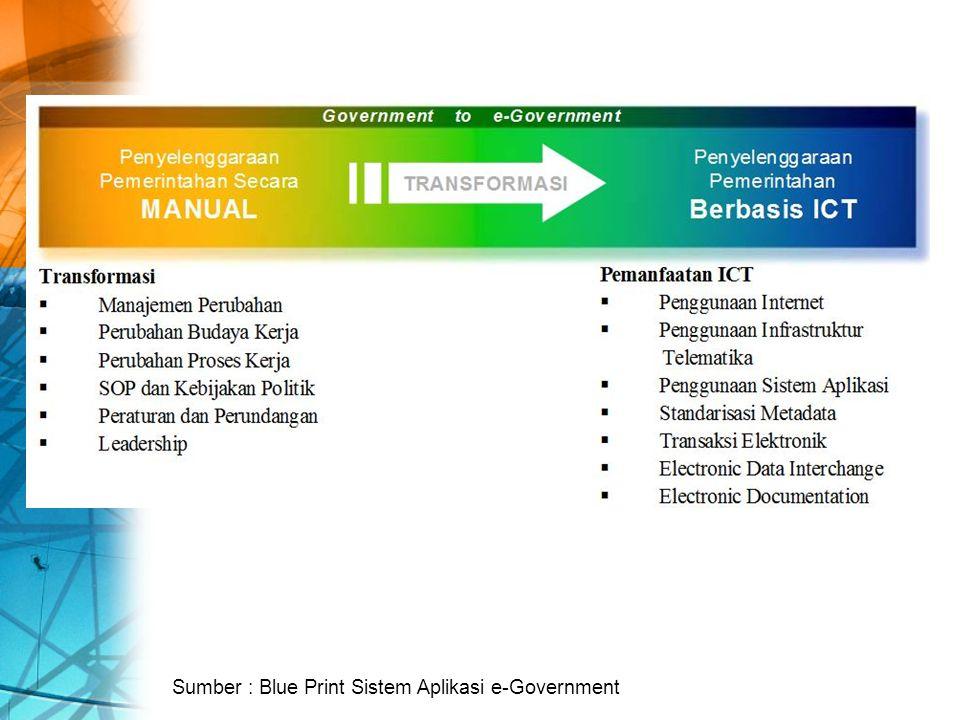 Sumber : Blue Print Sistem Aplikasi e-Government