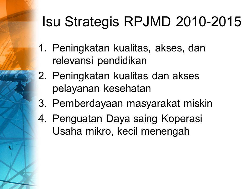 Isu Strategis RPJMD 2010-2015 Peningkatan kualitas, akses, dan relevansi pendidikan. Peningkatan kualitas dan akses pelayanan kesehatan.