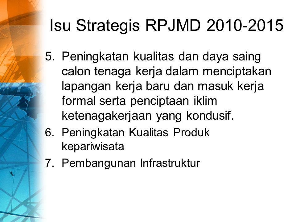 Isu Strategis RPJMD 2010-2015