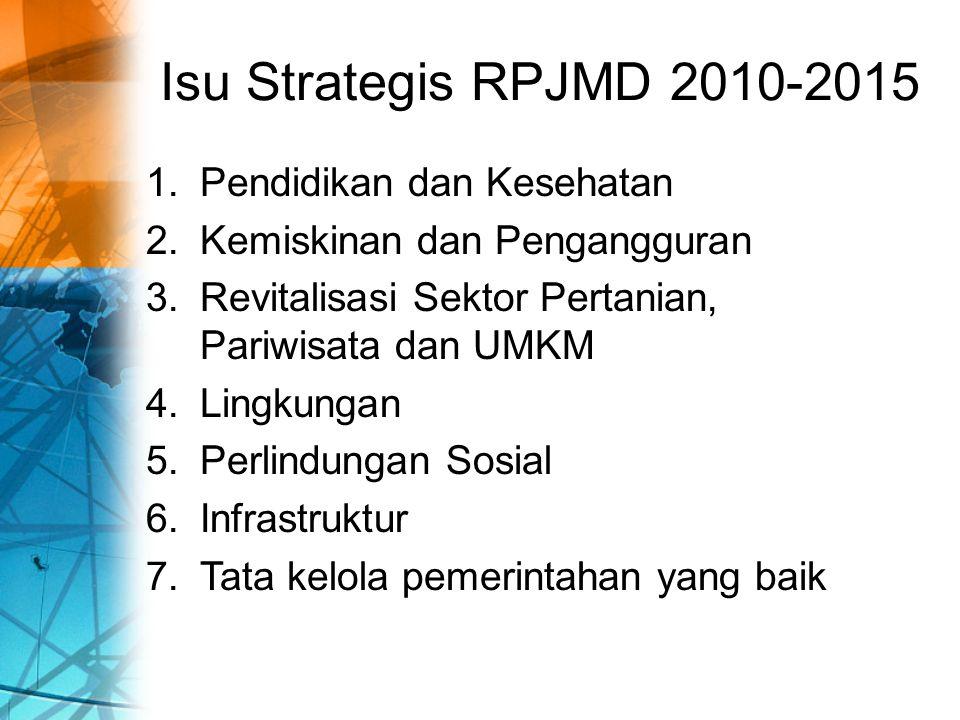 Isu Strategis RPJMD 2010-2015 Pendidikan dan Kesehatan