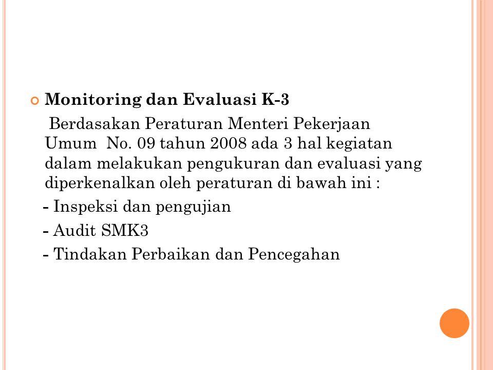 Monitoring dan Evaluasi K-3