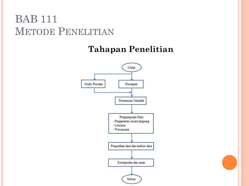 BAB 111 Metode Penelitian Tahapan Penelitian