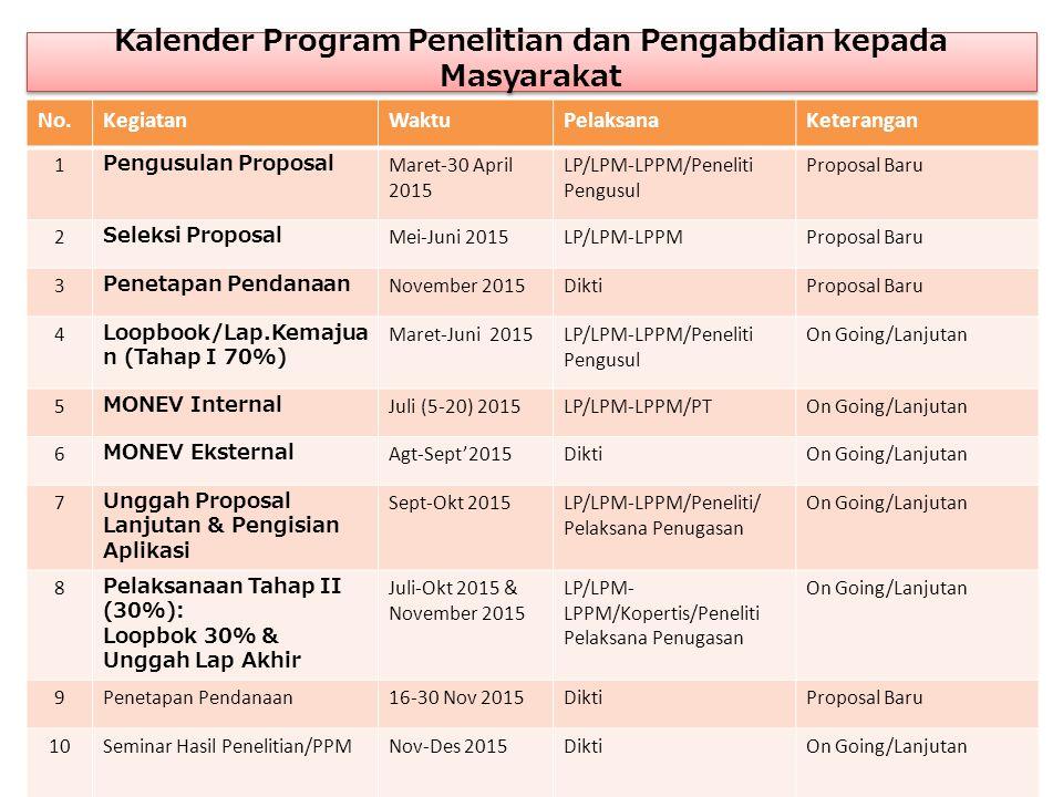 Kalender Program Penelitian dan Pengabdian kepada Masyarakat