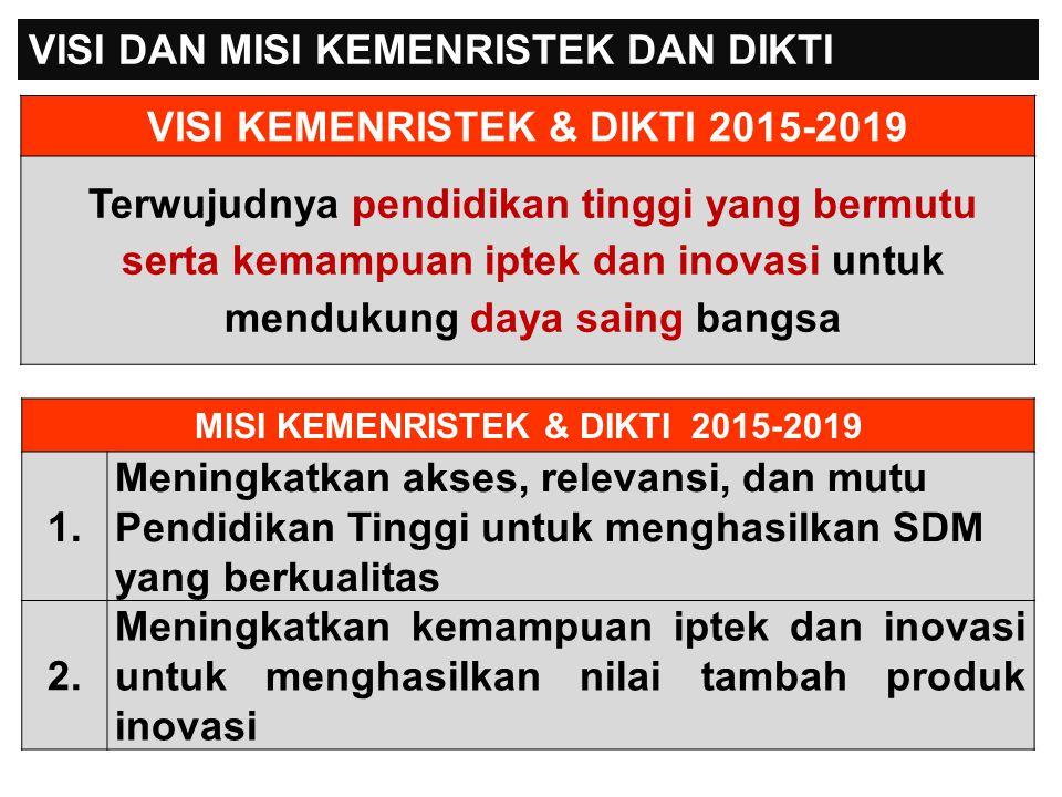VISI KEMENRISTEK & DIKTI 2015-2019 MISI KEMENRISTEK & DIKTI 2015-2019