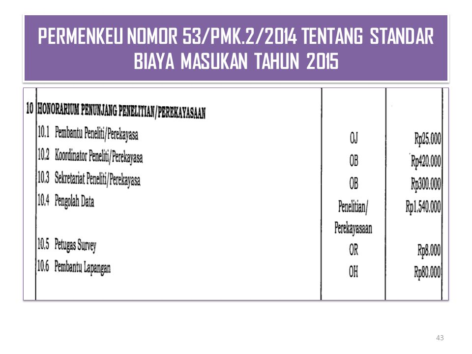 PERMENKEU NOMOR 53/PMK.2/2014 TENTANG STANDAR BIAYA MASUKAN TAHUN 2015