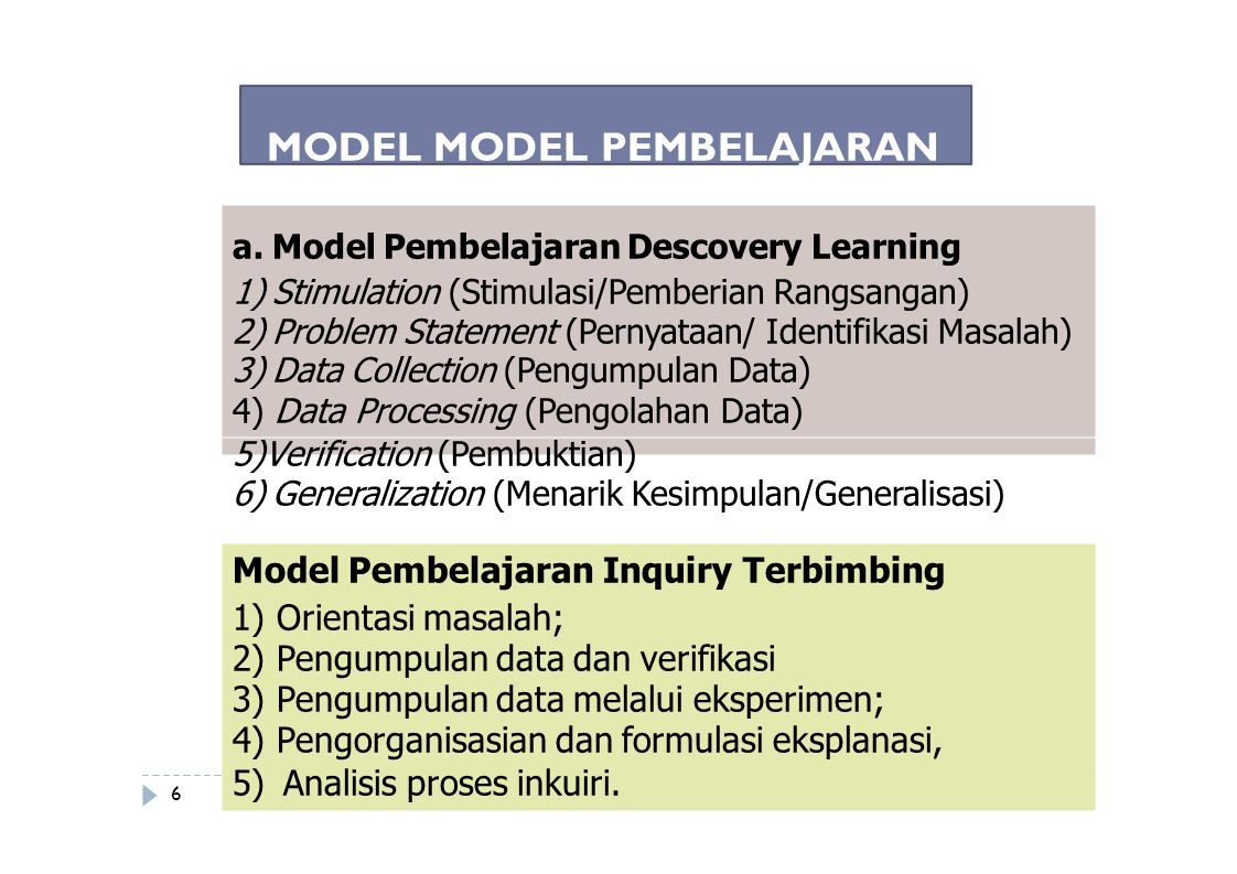 Model Pembelajaran Inquiry Terbimbing 1) Orientasi masalah;