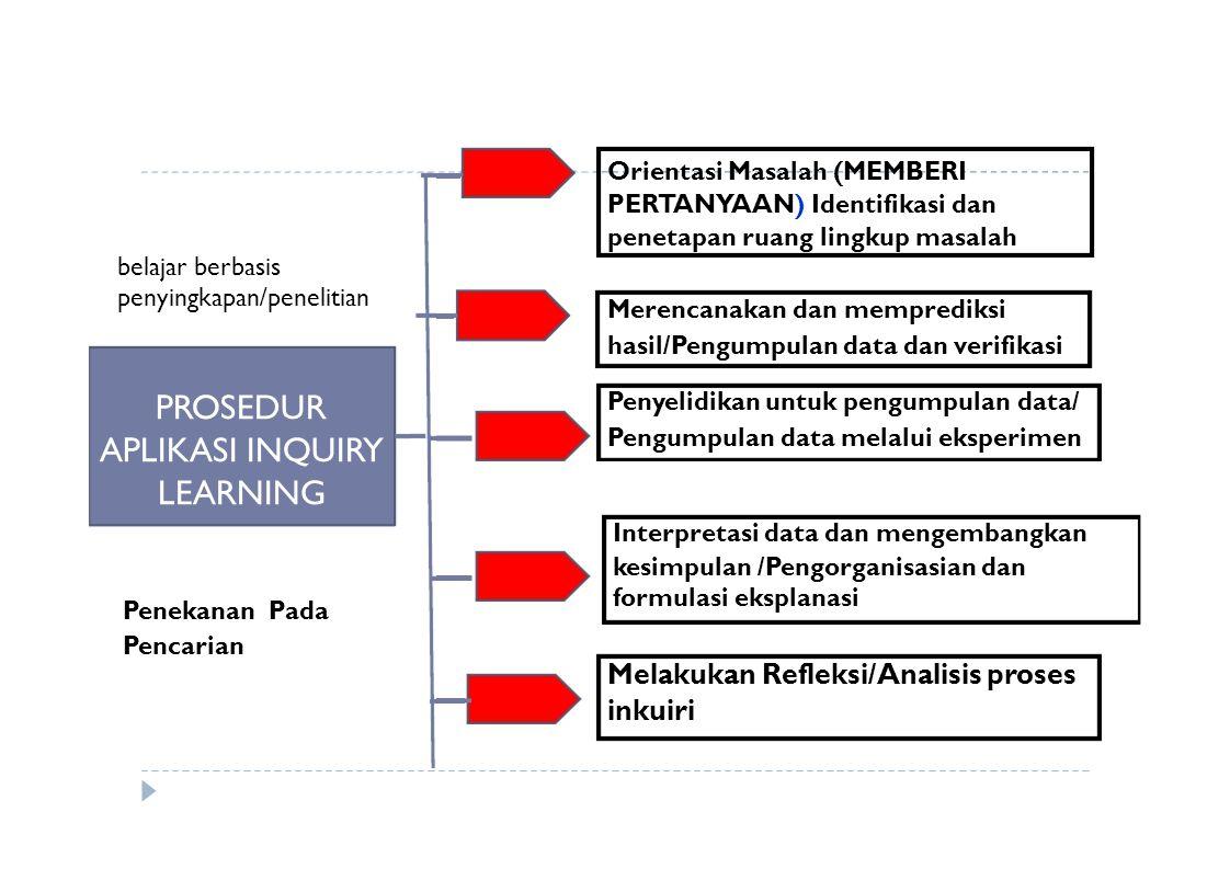 APLIKASI INQUIRY Melakukan Refleksi/Analisis proses inkuiri