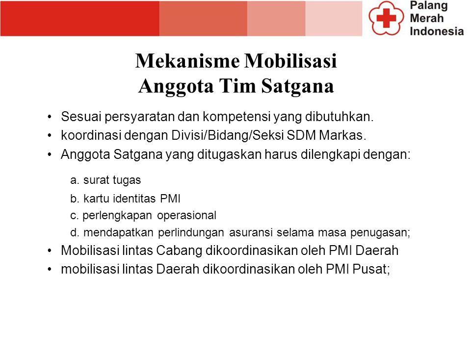 Mekanisme Mobilisasi Anggota Tim Satgana