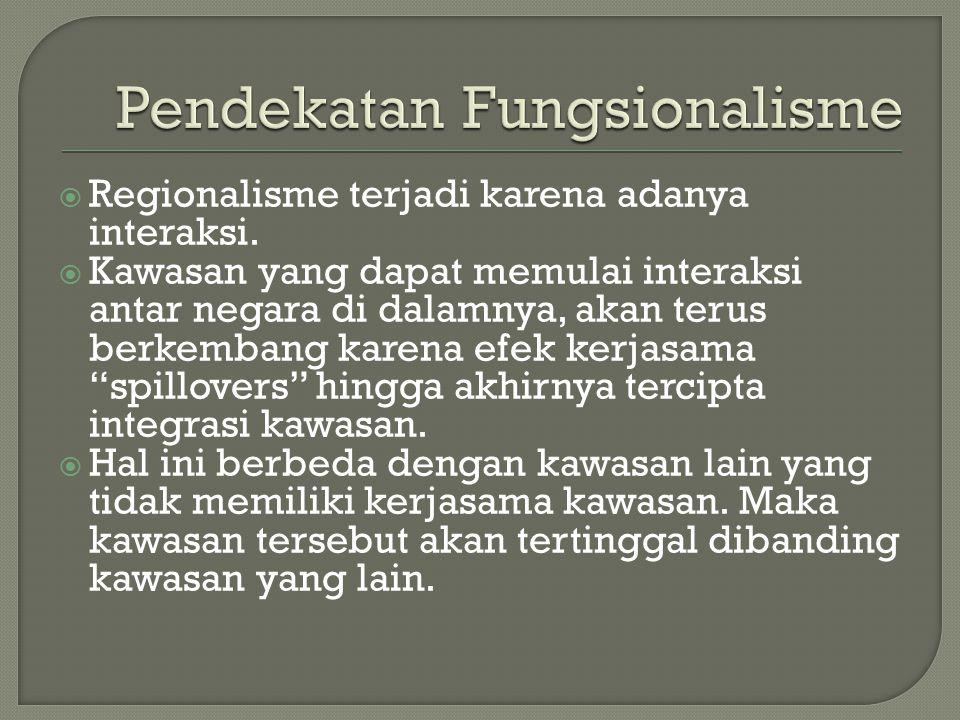 Pendekatan Fungsionalisme