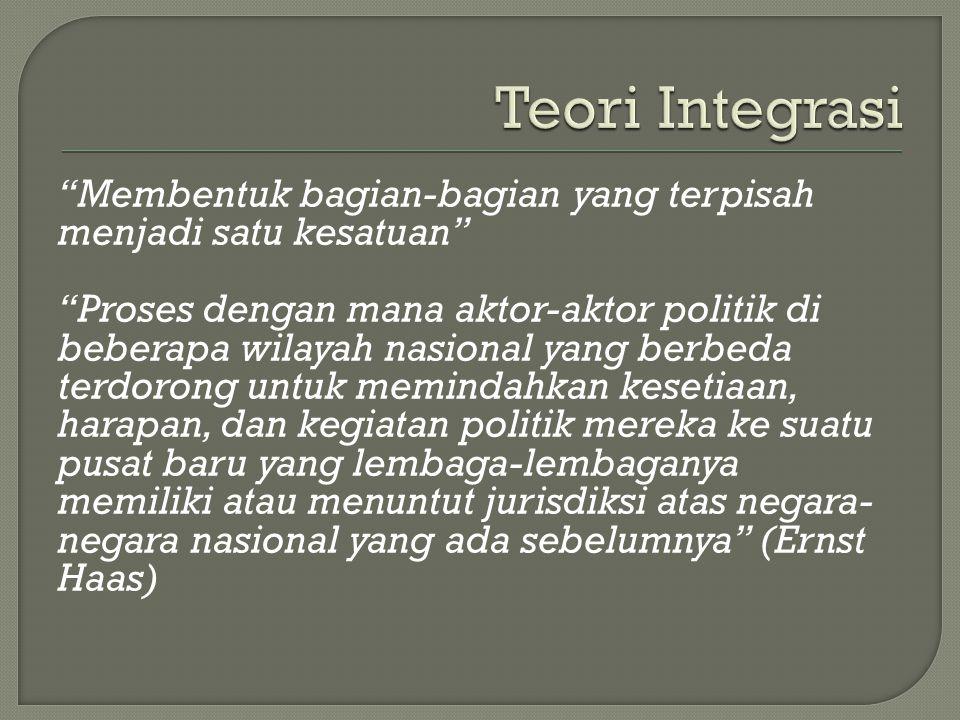 Teori Integrasi Membentuk bagian-bagian yang terpisah menjadi satu kesatuan