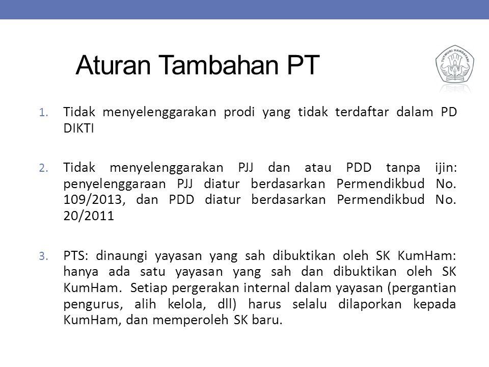 Aturan Tambahan PT Tidak menyelenggarakan prodi yang tidak terdaftar dalam PD DIKTI.