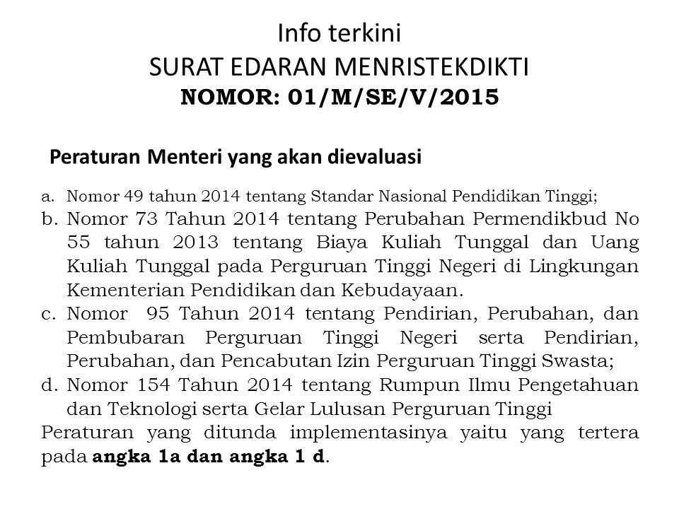 Info terkini SURAT EDARAN MENRISTEKDIKTI NOMOR: 01/M/SE/V/2015