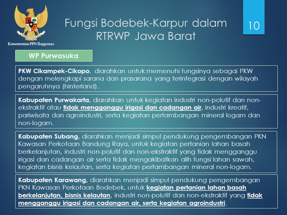 Fungsi Bodebek-Karpur dalam RTRWP Jawa Barat