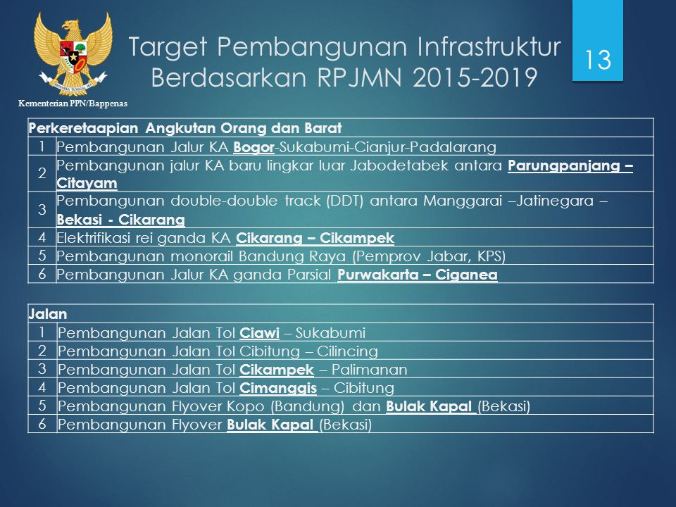 Target Pembangunan Infrastruktur Berdasarkan RPJMN 2015-2019