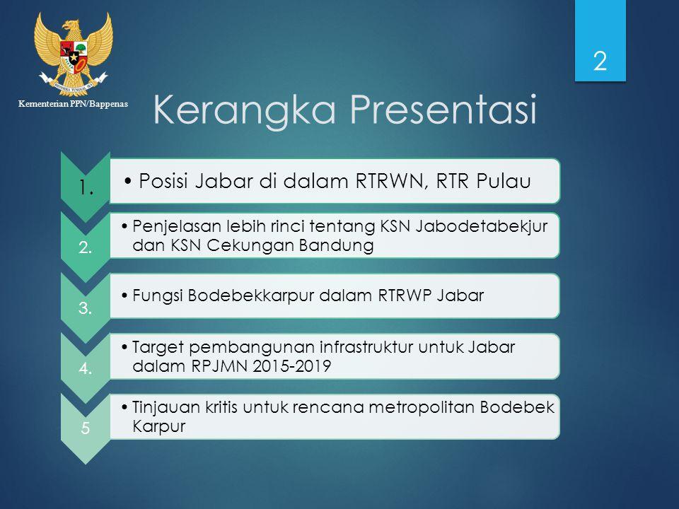 Kerangka Presentasi Posisi Jabar di dalam RTRWN, RTR Pulau 1. 2.