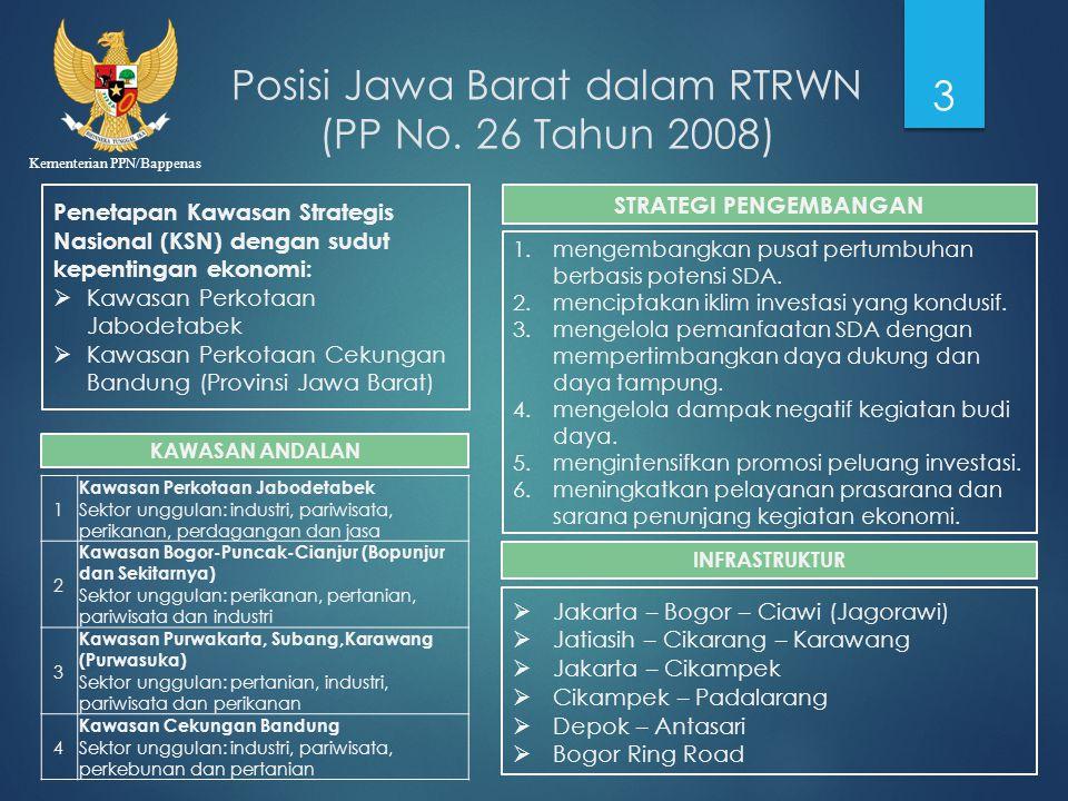 Posisi Jawa Barat dalam RTRWN (PP No. 26 Tahun 2008)