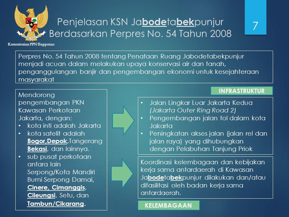 Penjelasan KSN Jabodetabekpunjur Berdasarkan Perpres No. 54 Tahun 2008