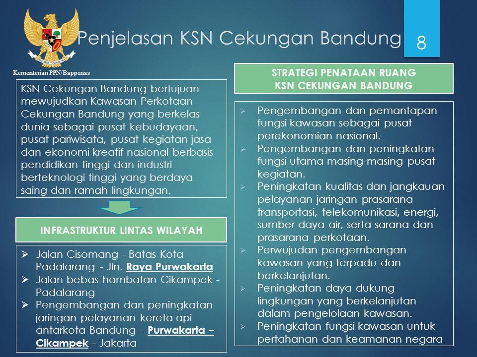 Penjelasan KSN Cekungan Bandung