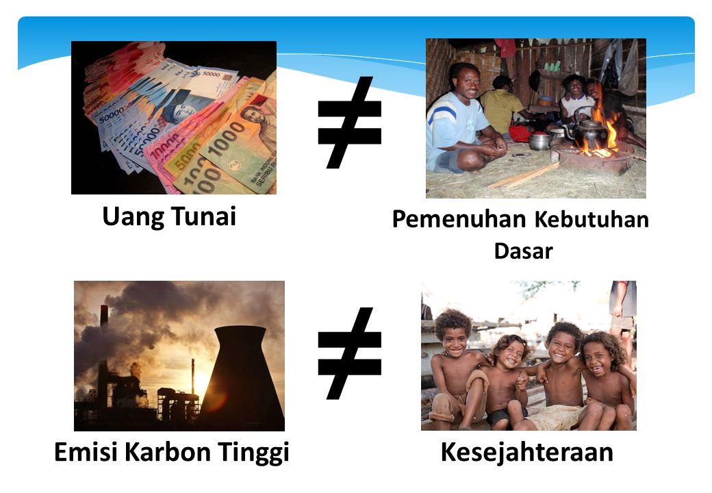 ≠ ≠ Uang Tunai Emisi Karbon Tinggi Kesejahteraan Pemenuhan Kebutuhan