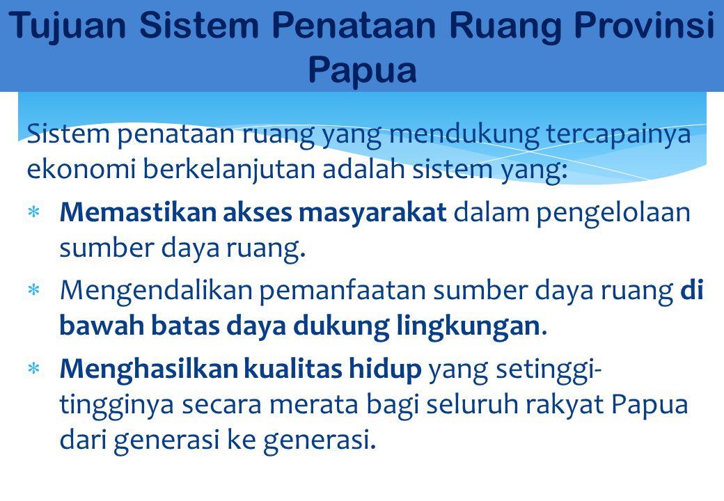 Tujuan Sistem Penataan Ruang Provinsi Papua