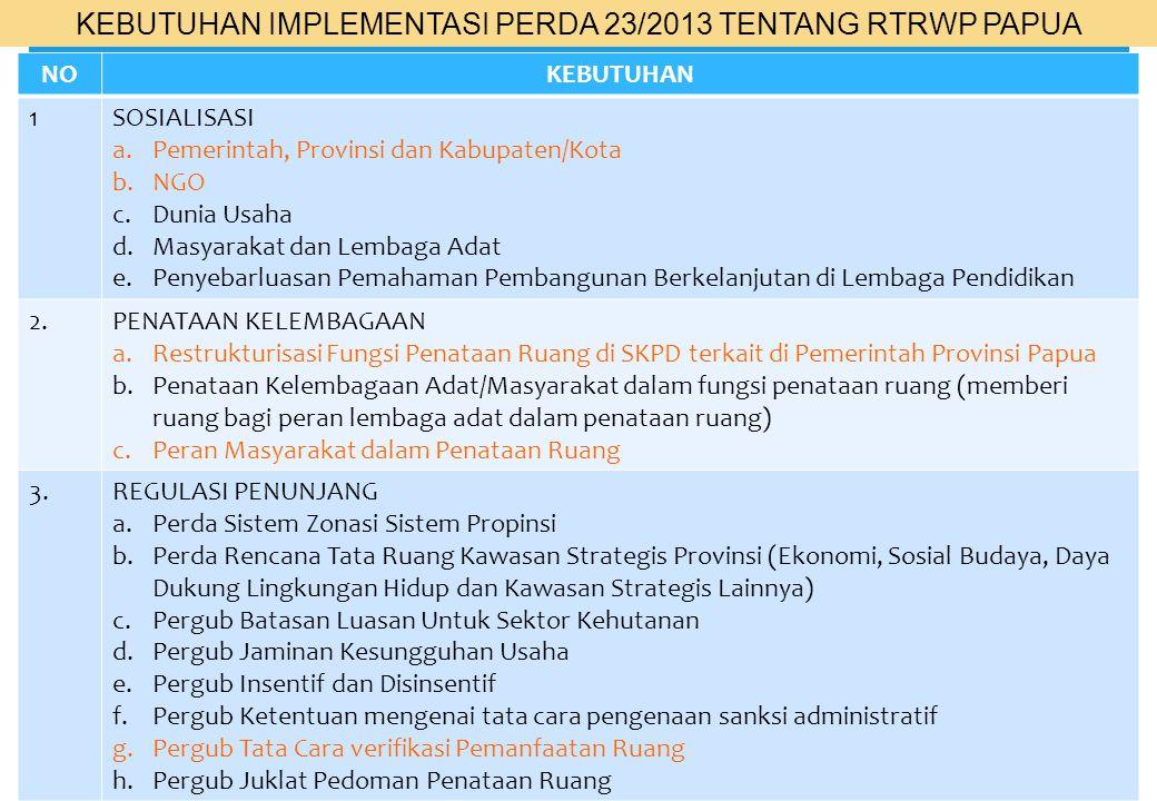 KEBUTUHAN IMPLEMENTASI PERDA 23/2013 TENTANG RTRWP PAPUA