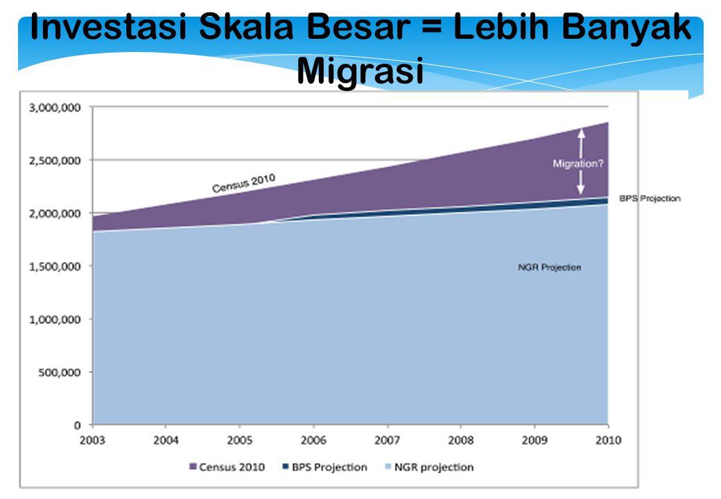 Investasi Skala Besar = Lebih Banyak Migrasi