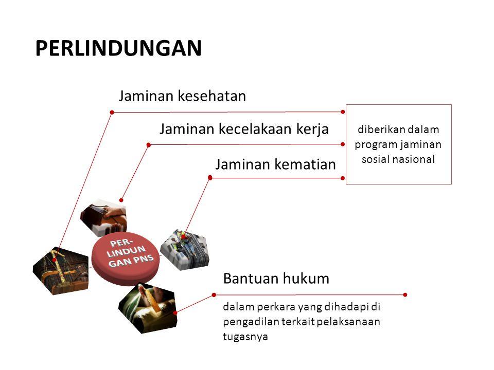 diberikan dalam program jaminan sosial nasional
