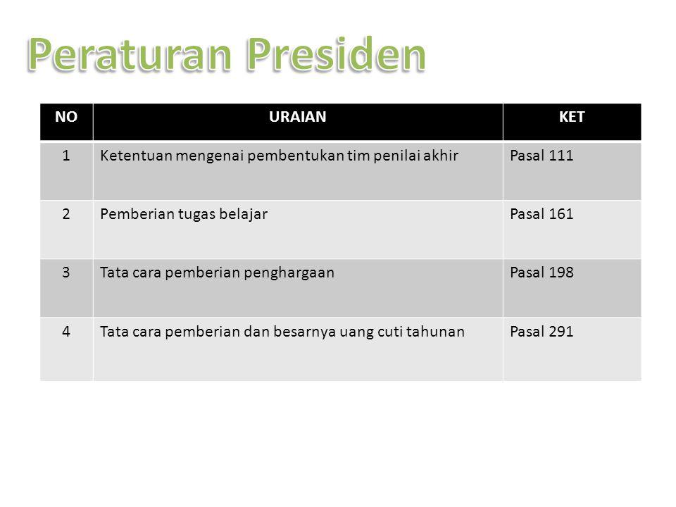 Peraturan Presiden NO URAIAN KET 1