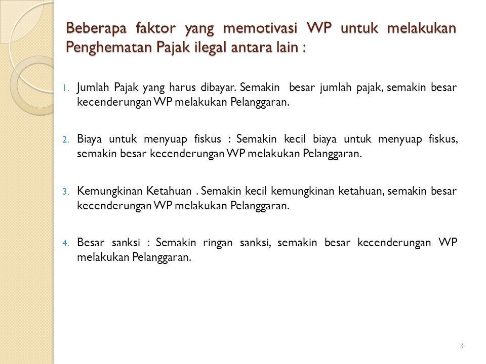 Beberapa faktor yang memotivasi WP untuk melakukan Penghematan Pajak ilegal antara lain :
