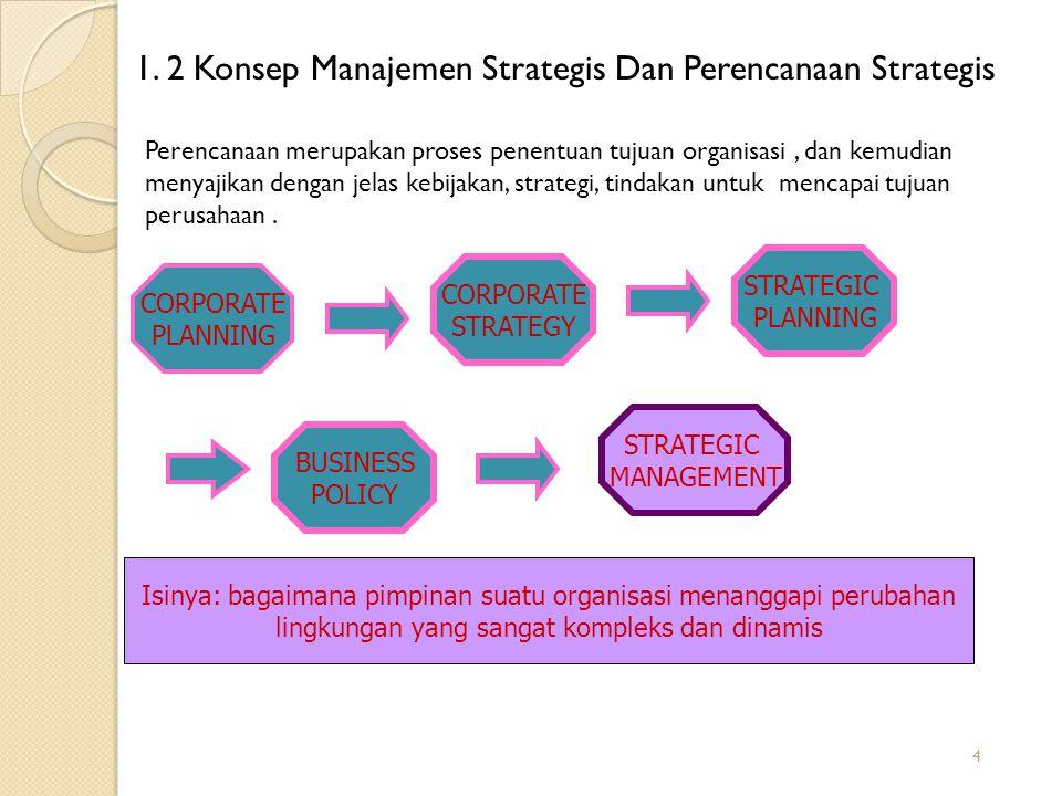 1. 2 Konsep Manajemen Strategis Dan Perencanaan Strategis