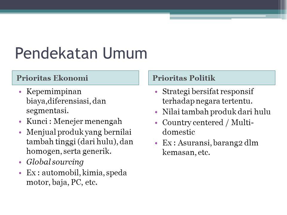 Pendekatan Umum Kepemimpinan biaya,diferensiasi, dan segmentasi.