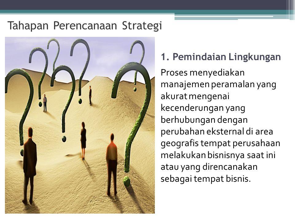 1. Pemindaian Lingkungan
