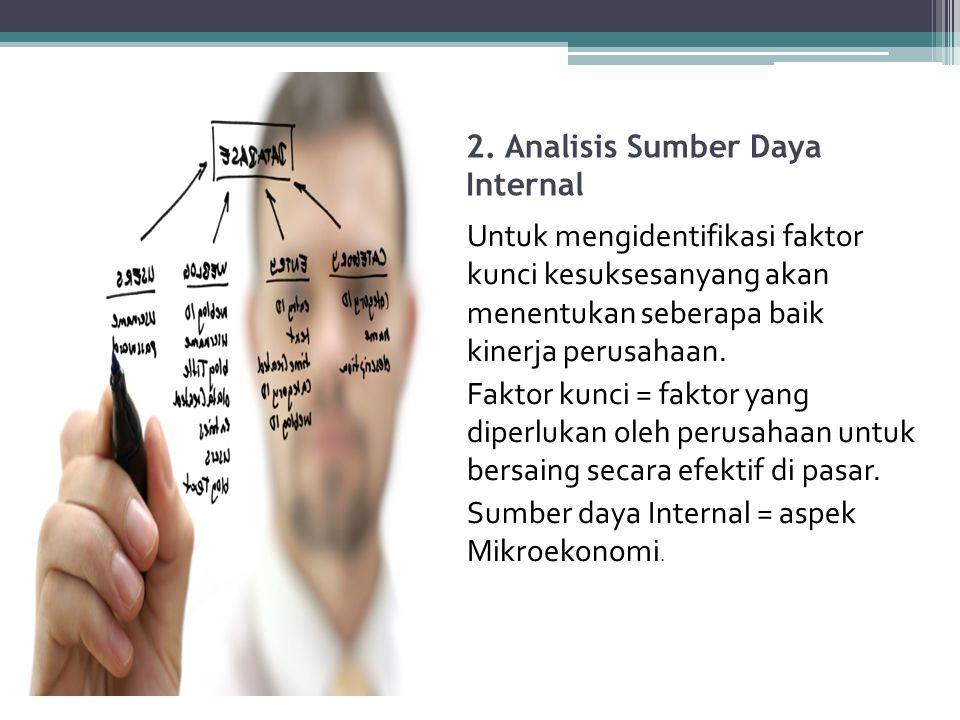 2. Analisis Sumber Daya Internal