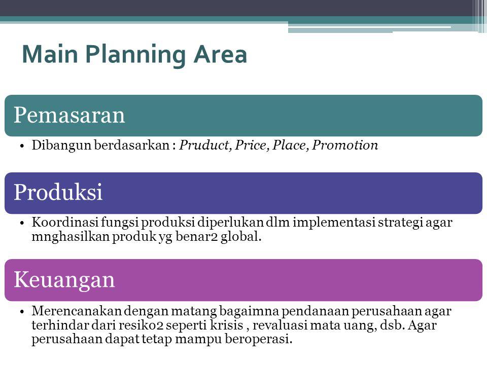 Main Planning Area Pemasaran Produksi Keuangan