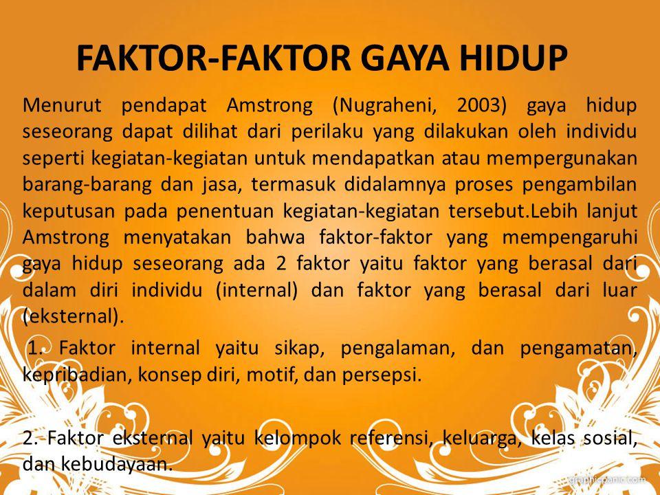 FAKTOR-FAKTOR GAYA HIDUP