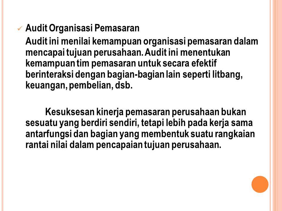 Audit Organisasi Pemasaran