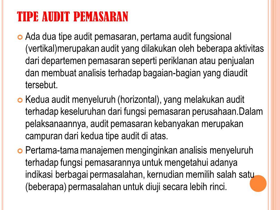 tipe audit pemasaran