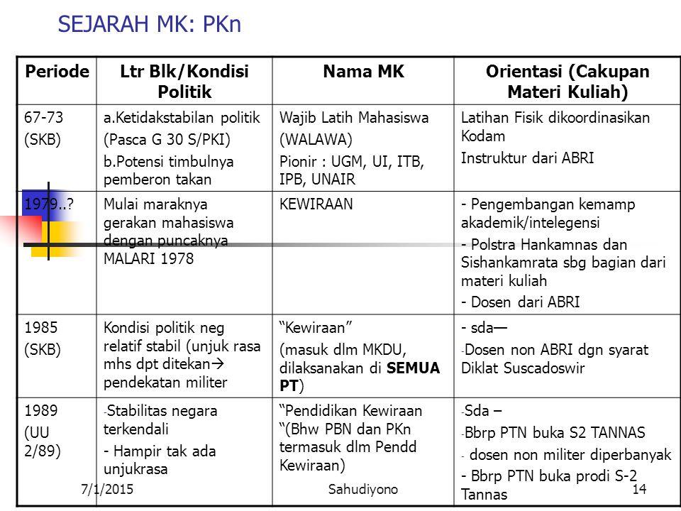 Ltr Blk/Kondisi Politik Orientasi (Cakupan Materi Kuliah)