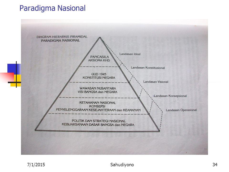 Paradigma Nasional 4/17/2017 Sahudiyono