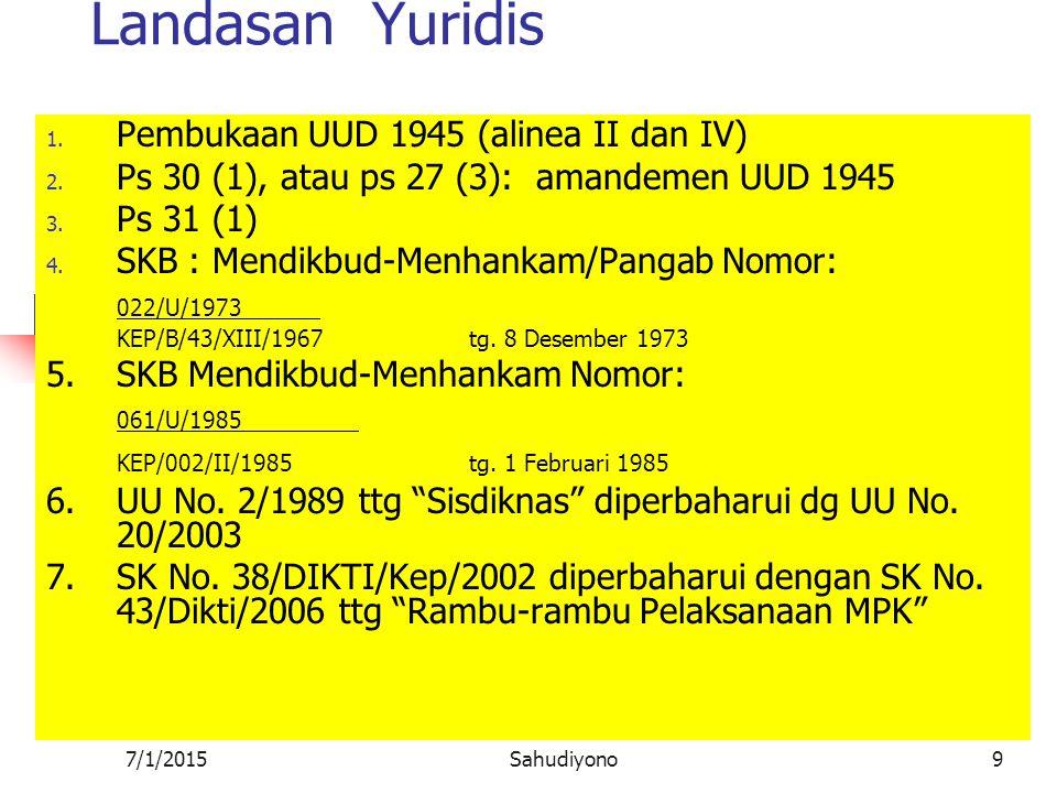 Landasan Yuridis Pembukaan UUD 1945 (alinea II dan IV)
