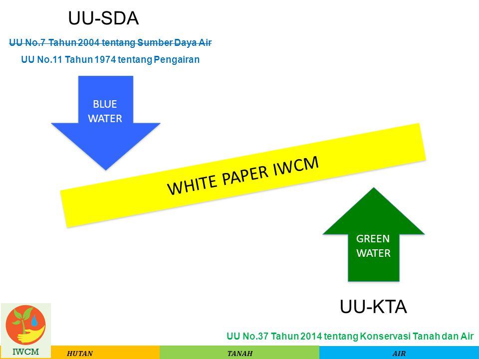 UU-SDA WHITE PAPER IWCM UU-KTA BLUE WATER GREEN WATER