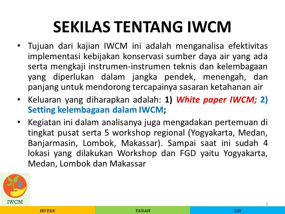 SEKILAS TENTANG IWCM