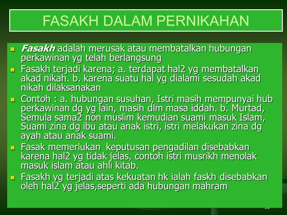 FASAKH DALAM PERNIKAHAN