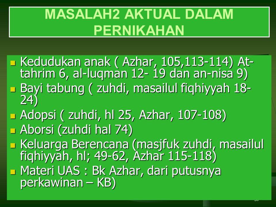 MASALAH2 AKTUAL DALAM PERNIKAHAN