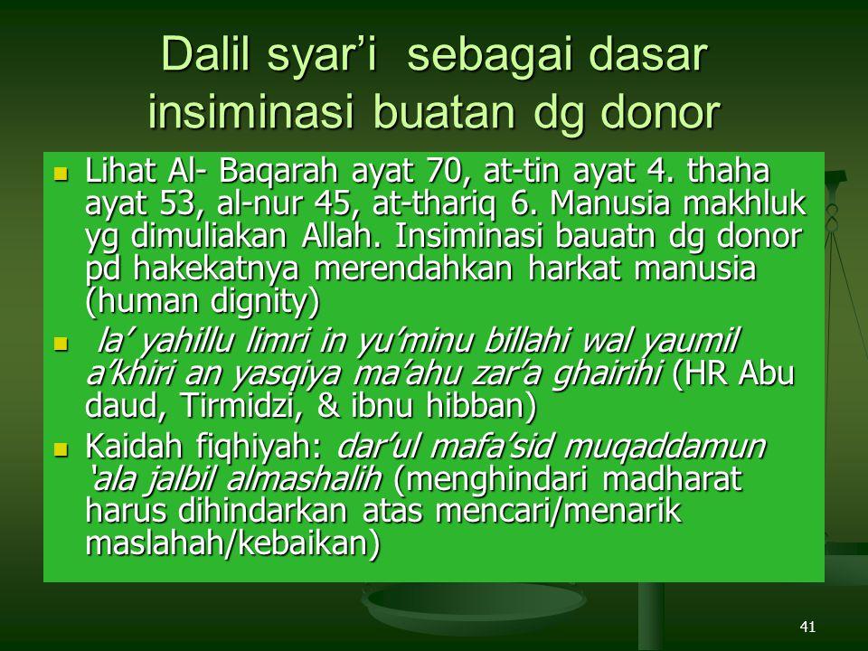 Dalil syar'i sebagai dasar insiminasi buatan dg donor