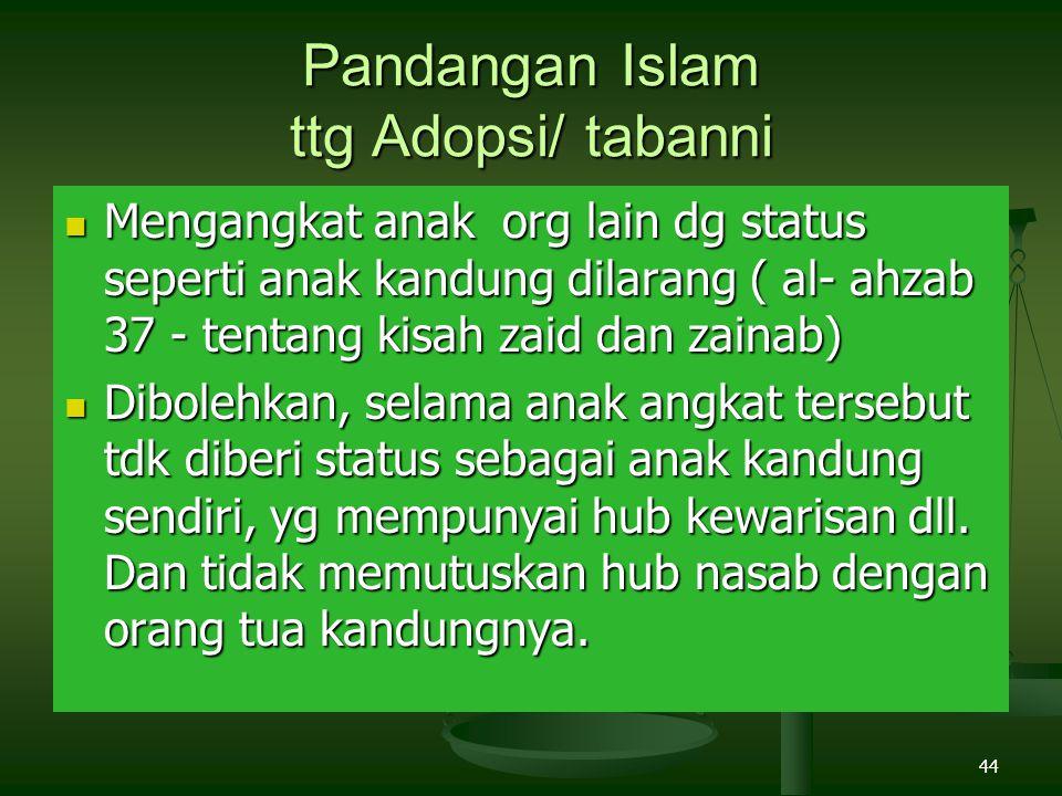 Pandangan Islam ttg Adopsi/ tabanni