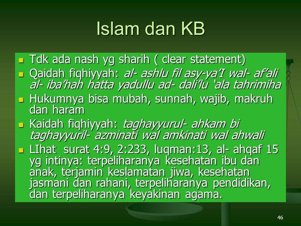 Islam dan KB Tdk ada nash yg sharih ( clear statement)