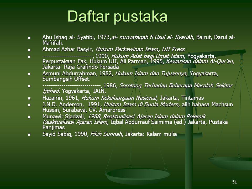 Daftar pustaka Abu Ishaq al- Syatibi, 1973,al- muwafaqah fi Usul al- Syariáh, Bairut, Darul al-Ma'rifah.